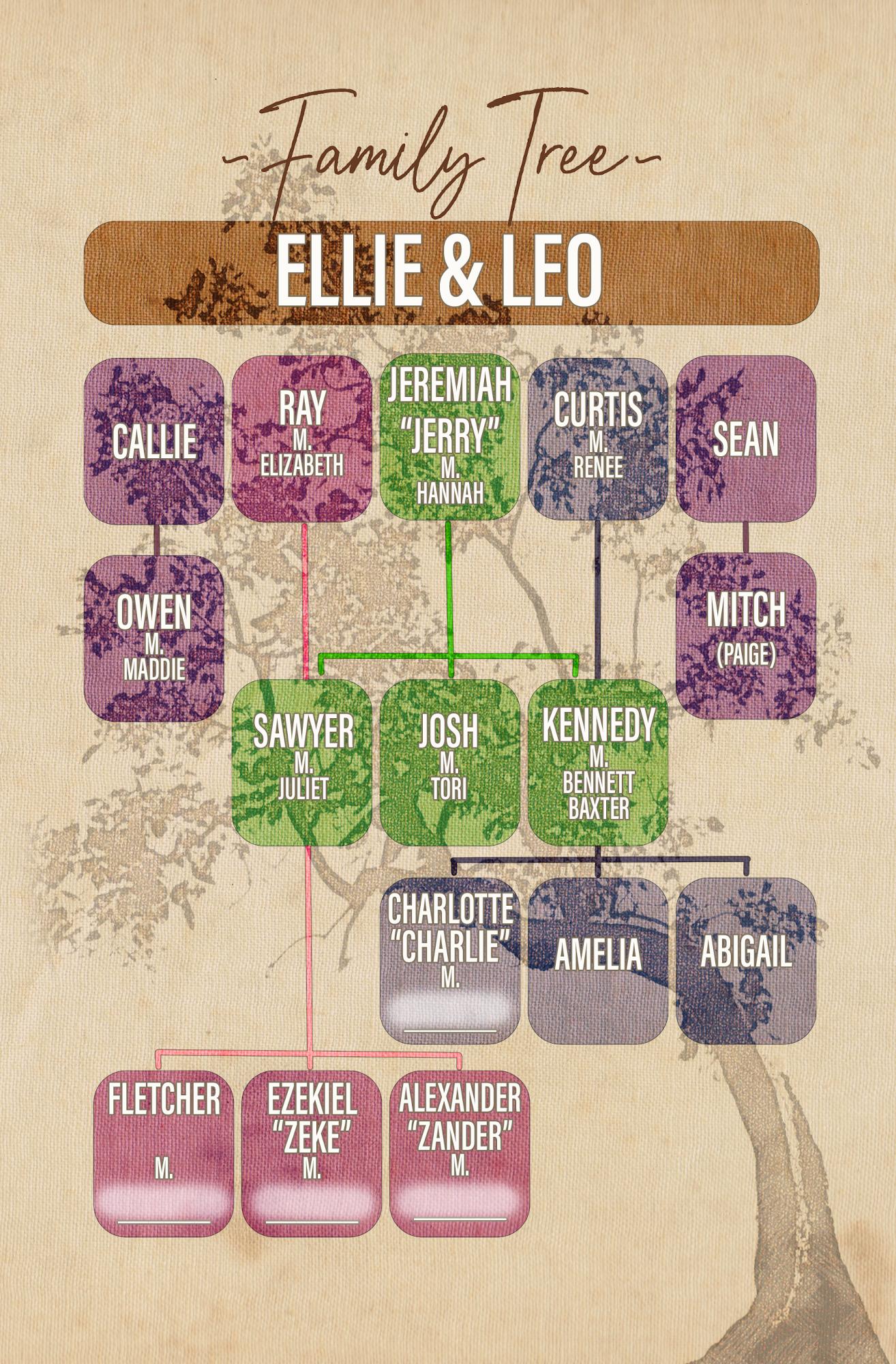 Landry Family Tree